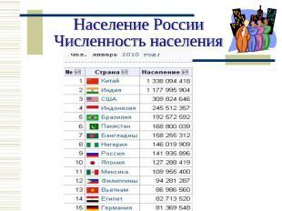 Население РоссииЧисленность населения