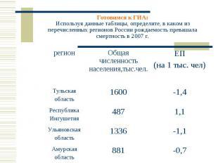 Готовимся к ГИА:Используя данные таблицы, определите, в каком из перечисленных р
