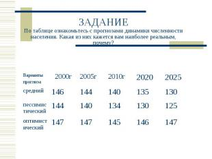 ЗАДАНИЕПо таблице ознакомьтесь с прогнозами динамики численности населения. Кака