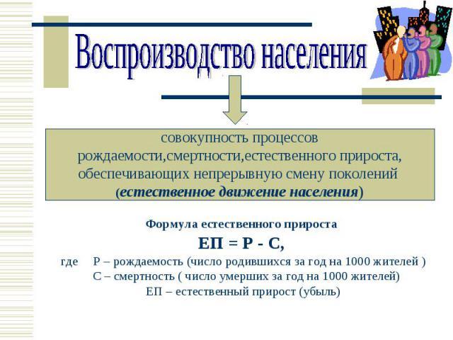 Воспроизводство населения совокупность процессов рождаемости,смертности,естественного прироста, обеспечивающих непрерывную смену поколений (естественное движение населения) Формула естественного прироста ЕП = Р - С, где Р – рождаемость (число родивш…