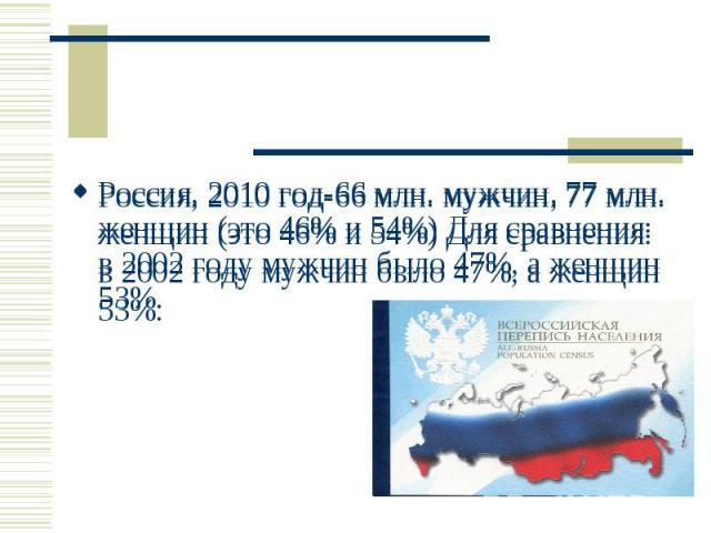 Россия, 2010 год-66 млн. мужчин, 77 млн. женщин (это 46% и 54%) Для сравнения: в 2002 году мужчин было 47%, а женщин 53%.