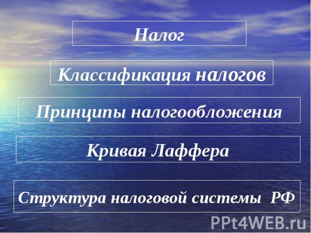 Налог Классификация налогов Принципы налогообложения Кривая Лаффера Структура налоговой системы РФ