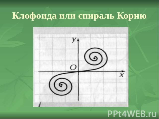 Клофоида или спираль Корню