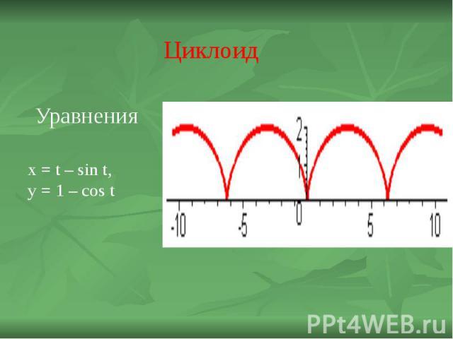 Циклоид Уравнения x = t – sin t,y = 1 – cos t