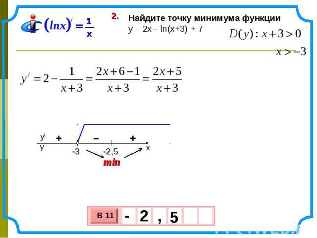 Найдите точку минимума функции y = 2х – ln(x+3) + 7