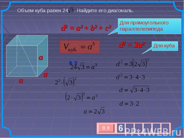 Объем куба равен 24 . Найдите его диагональ. Для прямоугольного параллелепипеда d2 = a2 + b2 + c2 Для куба