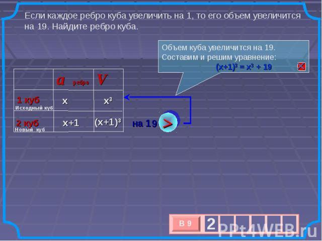Если каждое ребро куба увеличить на 1, то его объем увеличится на 19. Найдите ребро куба. Объем куба увеличится на 19. Составим и решим уравнение: (х+1)3 = х3 + 19