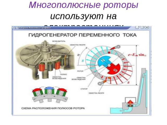 Многополюсные роторыиспользуют на электростанциях