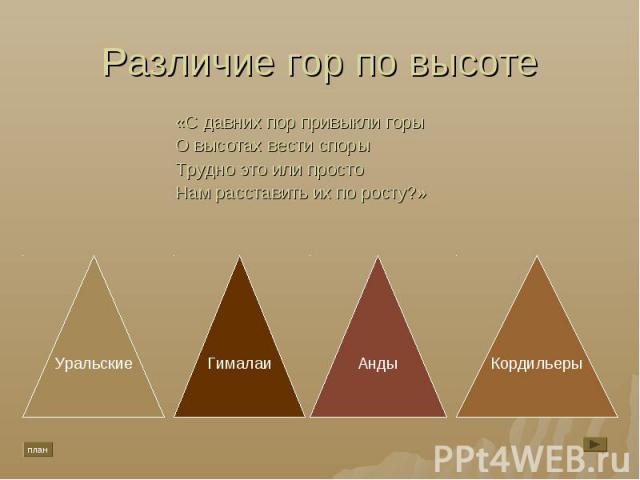 Различие гор по высоте «С давних пор привыкли горыО высотах вести спорыТрудно это или простоНам расставить их по росту?»