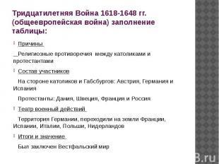 Тридцатилетняя Война 1618-1648 гг. (общеевропейская война) заполнение таблицы: П