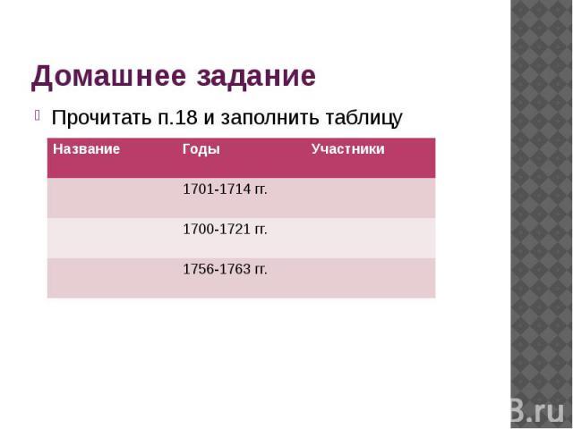 Домашнее задание Прочитать п.18 и заполнить таблицу