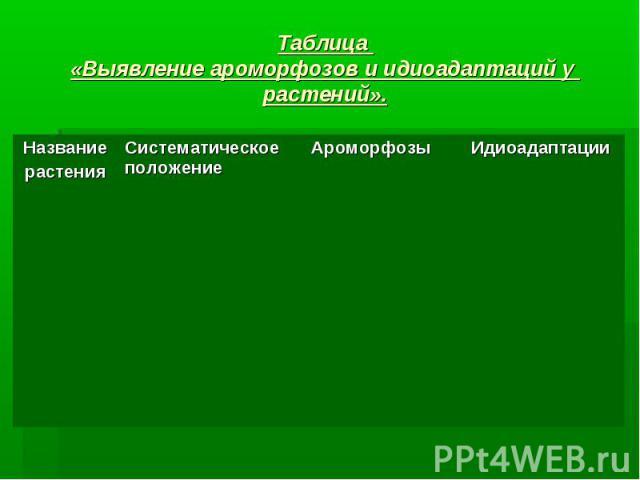 Таблица «Выявление ароморфозов и идиоадаптаций у растений».