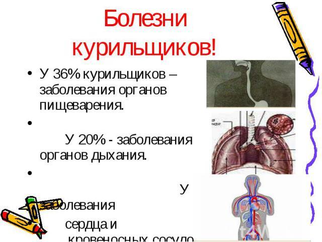 Болезни курильщиков! У 36% курильщиков – заболевания органов пищеварения. У 20% - заболевания органов дыхания. У 11% - заболевания сердца и кровеносных сосудов.