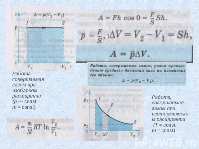 Работа, совершаемаягазом при изобарномрасширении(р — соnst, т = соnst) Работа, совершаемая газом при изотермическом расширении (Т = сопst, т = соnst)