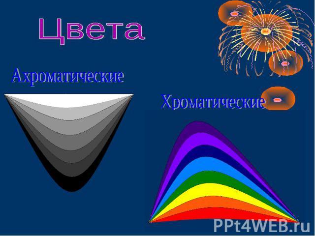 Цвета Ахроматические Хроматические
