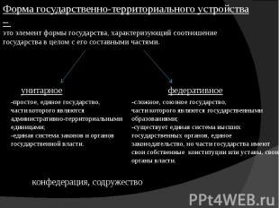 Форма государственно-территориального устройства – это элемент формы государства