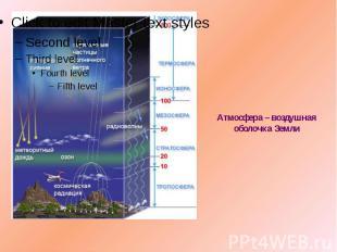 Атмосфера – воздушная оболочка Земли