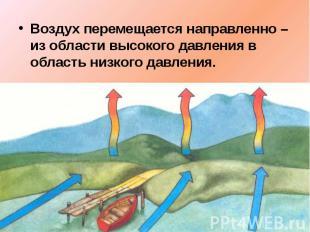 Воздух перемещается направленно – из области высокого давления в область низкого