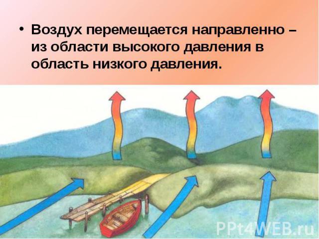 Воздух перемещается направленно – из области высокого давления в область низкого давления.