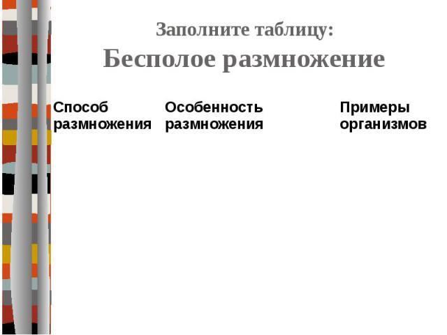 Заполните таблицу: Бесполое размножение
