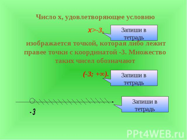 Число х, удовлетворяющее условию х>-3, изображается точкой, которая либо лежит правее точки с координатой -3. Множество таких чисел обозначают (-3; +∞).