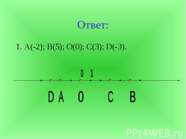Ответ:1. А(-2); В(5); О(0); С(3); D(-3).