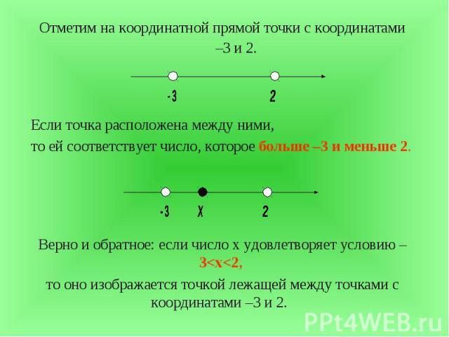 Отметим на координатной прямой точки с координатами –3 и 2. Если точка расположена между ними, то ей соответствует число, которое больше –3 и меньше 2. Верно и обратное: если число х удовлетворяет условию –3