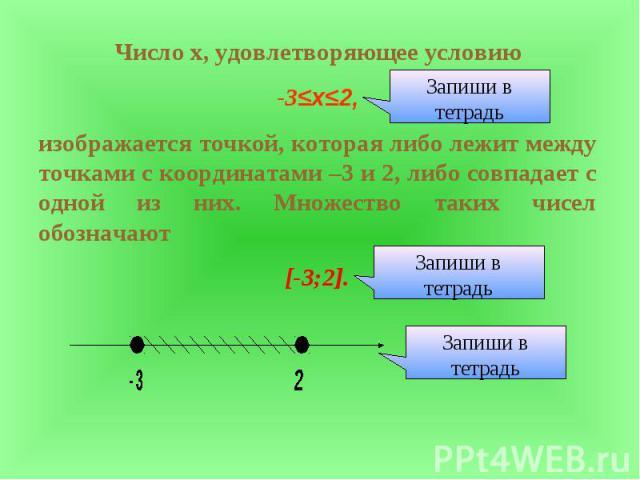 Число х, удовлетворяющее условию -3≤х≤2, изображается точкой, которая либо лежит между точками с координатами –3 и 2, либо совпадает с одной из них. Множество таких чисел обозначают [-3;2].