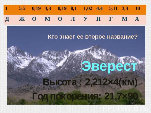 Кто знает ее второе название? ЭверестВысота : 2,212×4(км)Год покорения: 21,7×90