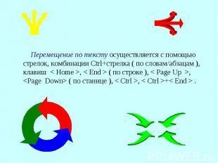 Перемещение по тексту осуществляется с помощью стрелок, комбинации Ctrl+стрелка