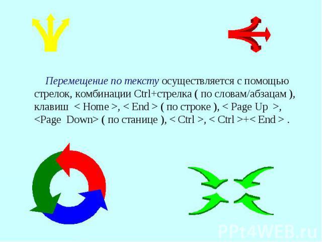 Перемещение по тексту осуществляется с помощью стрелок, комбинации Ctrl+стрелка ( по словам/абзацам ), клавиш < Home >, < End > ( по строке ), < Page Up >, ( по станице ), < Ctrl >, < Ctrl >+< End > .