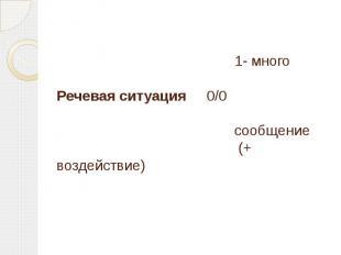 1- много Речевая ситуация 0/0 сообщение (+ воздействие)