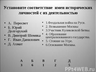 Установите соответствие имен исторических личностей с их деятельностью А. Пересв