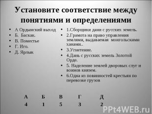 Установите соответствие между понятиями и определениями А Ордынский выходБ. Баск