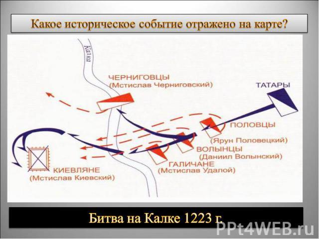 Какое историческое событие отражено на карте? Битва на Калке 1223 г.