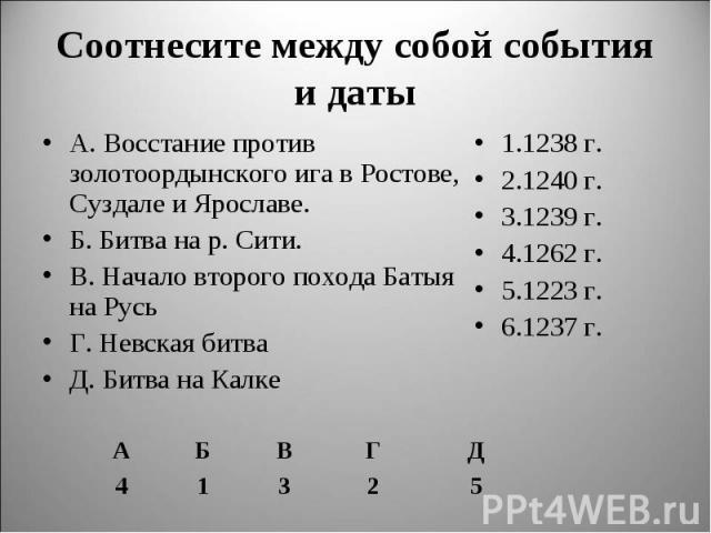 Соотнесите между собой события и даты А. Восстание против золотоордынского ига в Ростове, Суздале и Ярославе.Б. Битва на р. Сити.В. Начало второго похода Батыя на РусьГ. Невская битваД. Битва на Калке 1.1238 г.2.1240 г.3.1239 г.4.1262 г.5.1223 г.6.1237 г.