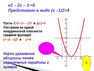 x2 – 2x – 3 =0 Представим в виде (x –1)2=4 Пусть f(x)= (x – 1)2 и g(x)=4Построим