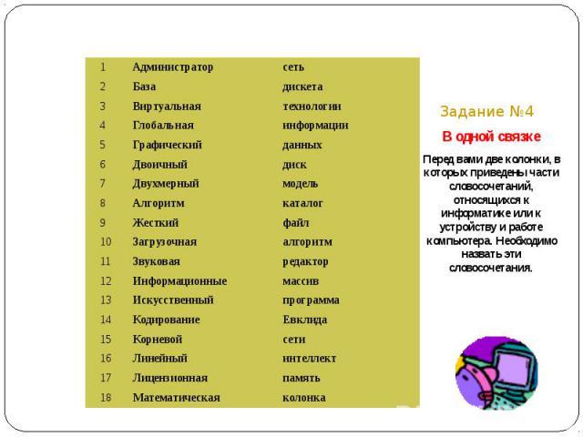 Задание №4 В одной связкеПеред вами две колонки, в которых приведены части словосочетаний, относящихся к информатике или к устройству и работе компьютера. Необходимо назвать эти словосочетания.