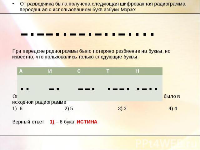 От разведчика была получена следующая шифрованная радиограмма, переданная с использованием букв азбуки Морзе: -·--··--·-··-····При передаче радиограммы было потеряно разбиение на буквы, но известно, что пользовались только следующие буквы:Определите…