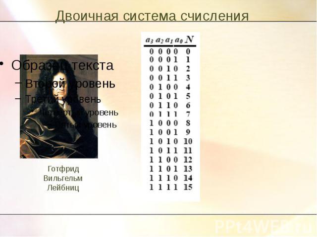 Двоичная система счисления Готфрид Вильгельм Лейбниц