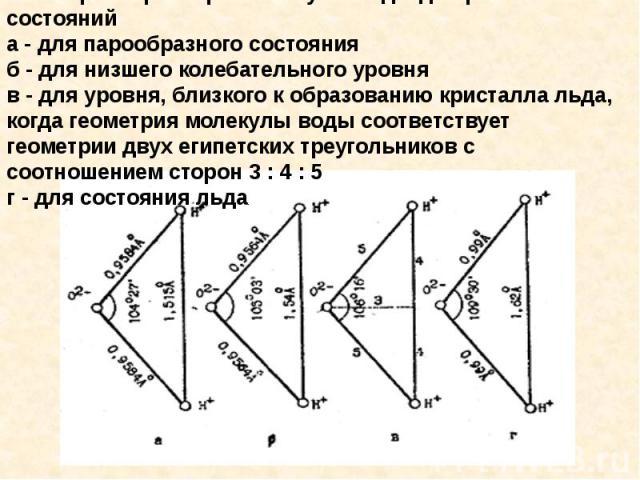 Геометрия и размеры молекулы воды для различных состоянийа - для парообразного состоянияб - для низшего колебательного уровняв - для уровня, близкого к образованию кристалла льда, когда геометрия молекулы воды соответствует геометрии двух египетских…