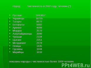 НародЧисленность в 2002 году, человек (*)Русские 1443857Украинцы 16755Татары 867
