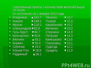 Населённые пункты с количеством жителей выше 10 тысяч по состоянию на 1 января 2