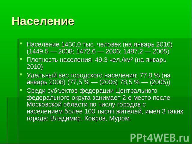 Население 1430,0 тыс. человек (на январь 2010) (1449,5 — 2008; 1472,6 — 2006; 1487,2 — 2005)Плотность населения: 49,3 чел./км² (на январь 2010)Удельный вес городского населения: 77,8 % (на январь 2008) (77,5 % — (2006) 78,5 % — (2005))Среди субъекто…