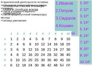 Элементы списков и номера строк и столбцов всегда нумеруются В практической деят