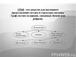 ГРАФ –это средство для наглядного представления состава и структуры системы.Граф