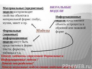 Материальные (предметные) модели воспроизводят свойства объектов в материальной