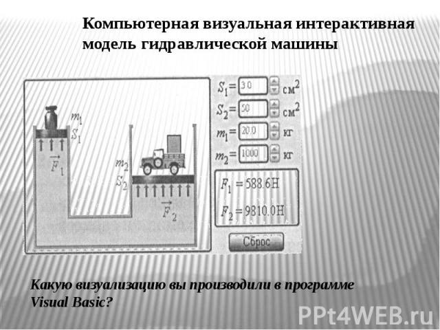 Компьютерная визуальная интерактивная модель гидравлической машины Какую визуализацию вы производили в программе VisualBasic?