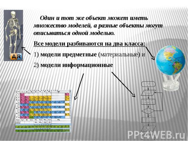Один и тот же объект может иметь множество моделей, а разные объекты могут описываться одной моделью.Все модели разбиваются на два класса:1) модели предметные (материальные) и2) модели информационные