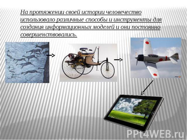 На протяжении своей истории человечество использовало различные способы и инструменты для создания информационных моделей и они постоянно совершенствовались.